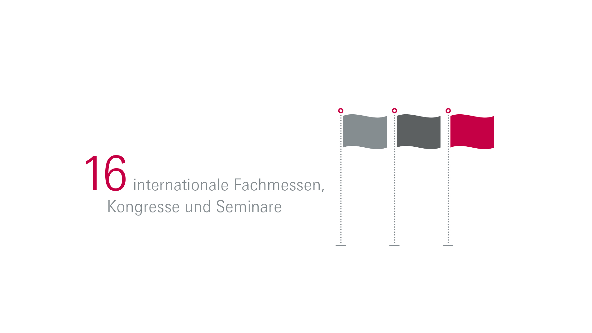 16 internationale Fachmessen, Kongresse und Seminare
