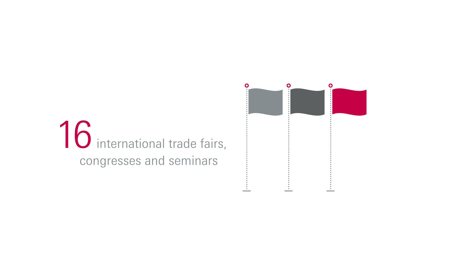 16 international trade fairs, congresses and seminars